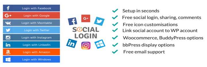 WordPress Social Login by miniOrange