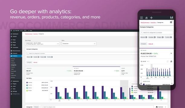 WooCommerce 4.0 - Analytics