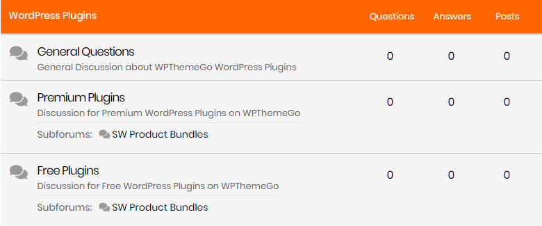 WPThemeGo Forum - WordPress Plugins