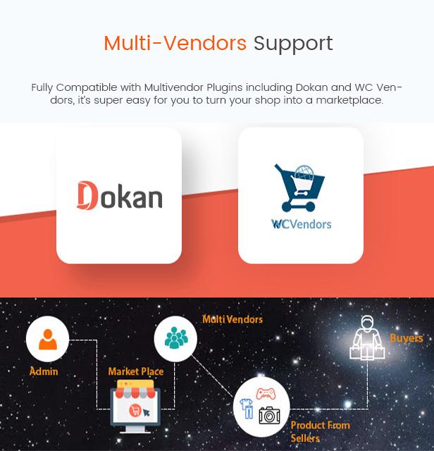 Multi Vendor Support