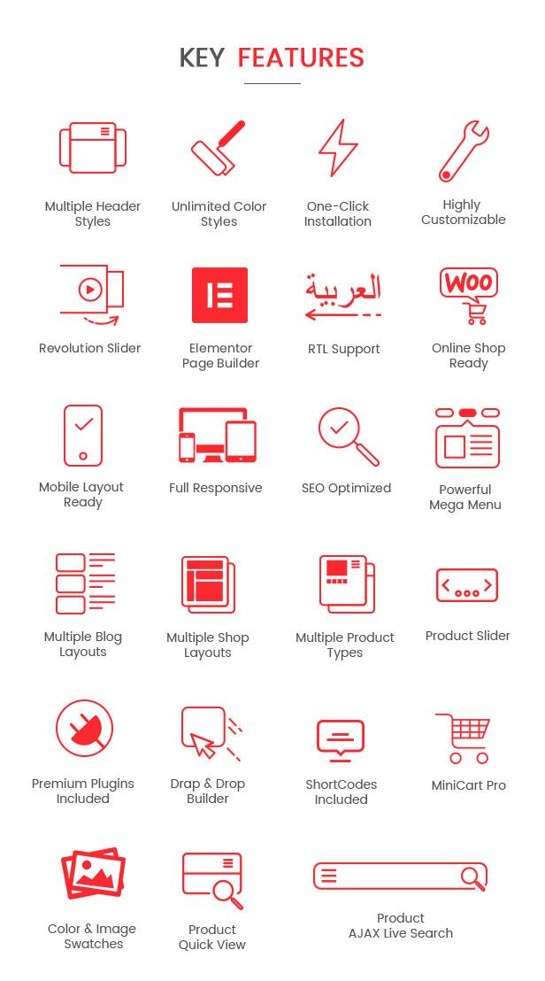 FlashMart-多目的ElementorWooCommerceWordPressテーマの機能