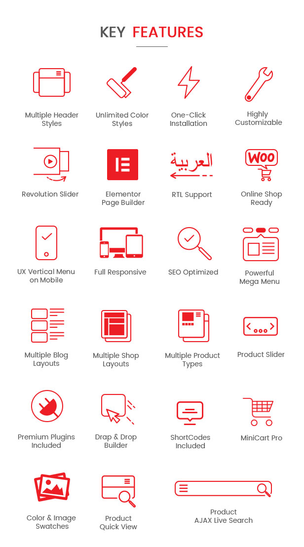 Mallon - Multipurpose Elementor WooCommerce WordPress Theme Features