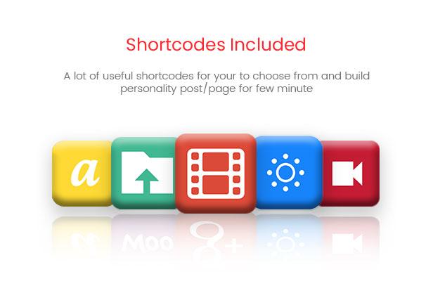 Mallon - Multipurpose Elementor WooCommerce WordPress Theme - Shortcodes