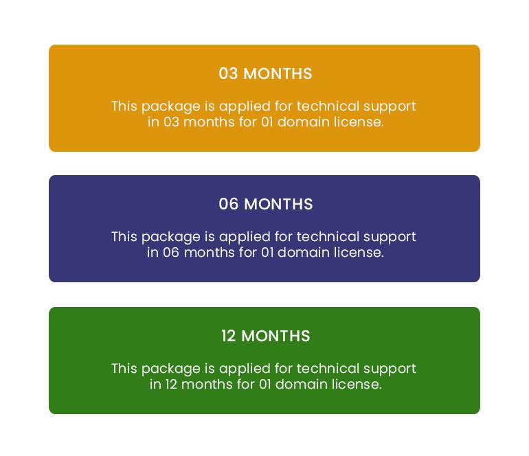 WordPress Themes support