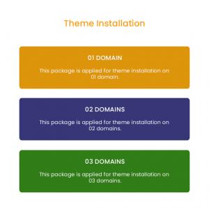 WordPress Themes installation